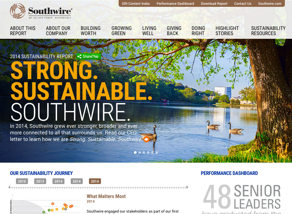 Southwire Sustainability